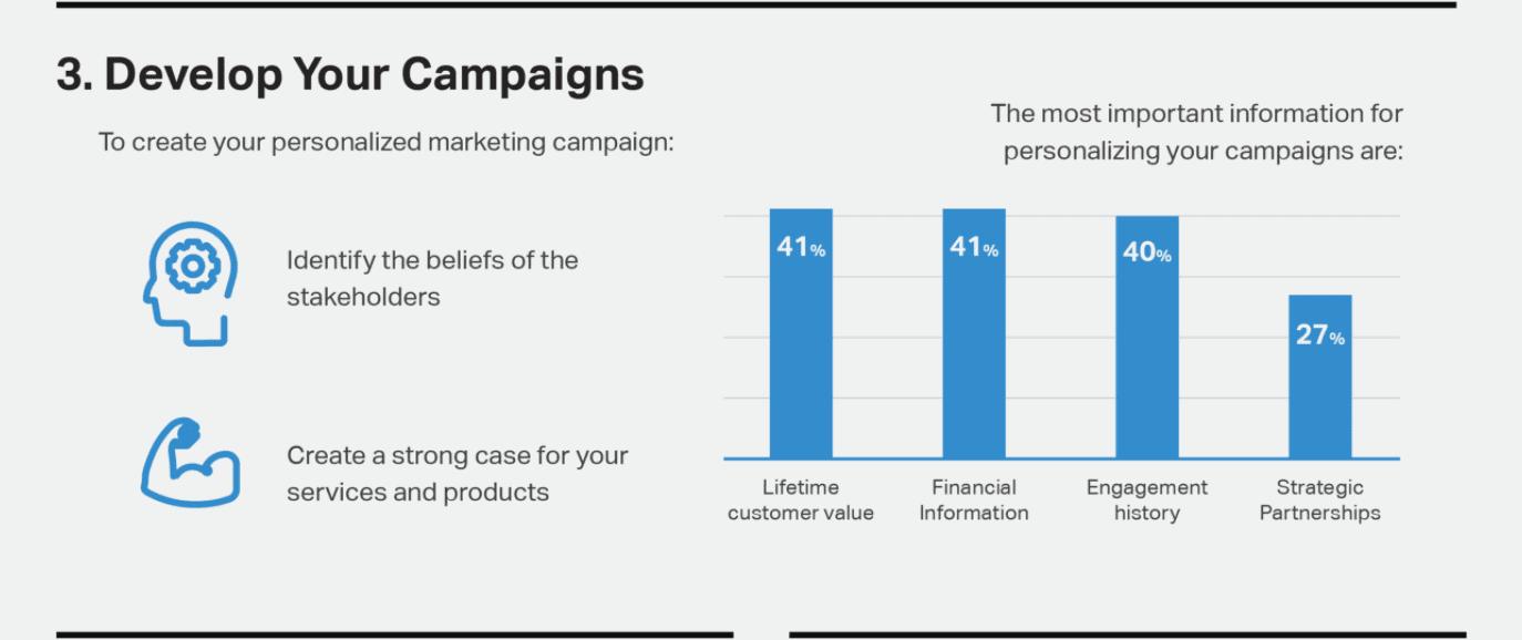 b2b-marketing-budget